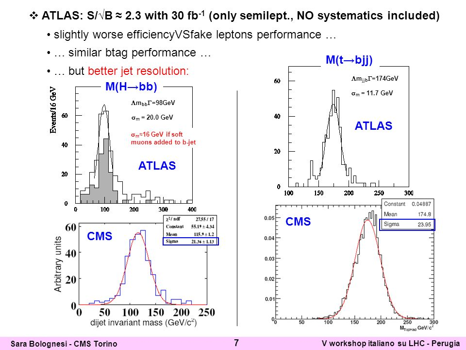 … but better jet resolution: ATLAS: S/B 2.3 with 30 fb -1 (only semilept., NO systematics included) slightly worse efficiencyVSfake leptons performance … … similar btag performance … M(tbjj) ATLAS CMS 7 Sara Bolognesi - CMS Torino V workshop italiano su LHC - Perugia m16 GeV if soft muons added to b-jet M(Hbb) ATLAS m jjb =174GeV m = 11.7 GeV m bb =98GeV m = 20.0 GeV