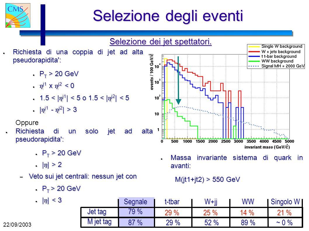 22/09/2003 Gianluca Cerminara Selezione degli eventi Richiesta di una coppia di jet ad alta pseudorapidita : Richiesta di una coppia di jet ad alta pseudorapidita : P T > 20 GeV P T > 20 GeV j1 x j2 < 0 j1 x j2 < 0 1.5 < | j1 | < 5 o 1.5 < | j2 | < 5 1.5 < | j1 | < 5 o 1.5 < | j2 | < 5 | j1 - j2 | > 3 | j1 - j2 | > 3 Selezione dei jet spettatori.
