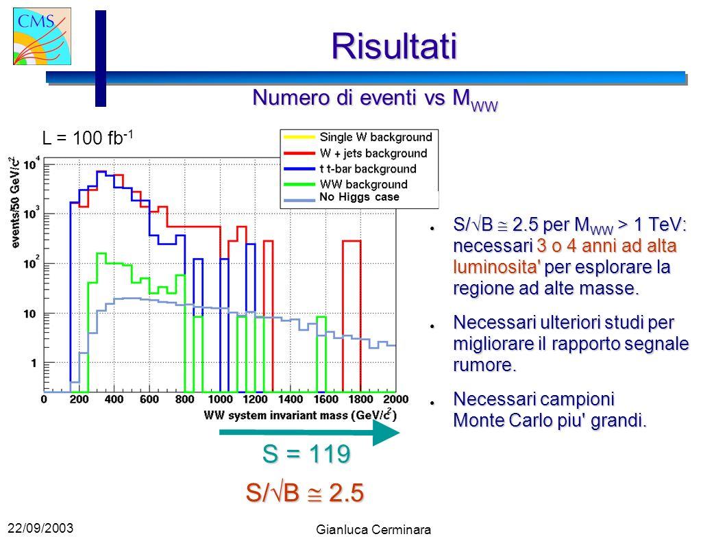 22/09/2003 Gianluca CerminaraRisultati Numero di eventi vs M WW L = 100 fb -1 No Higgs case S = 119 S/ B 2.5 S/ B 2.5 per M WW > 1 TeV: necessari 3 o 4 anni ad alta luminosita per esplorare la regione ad alte masse.