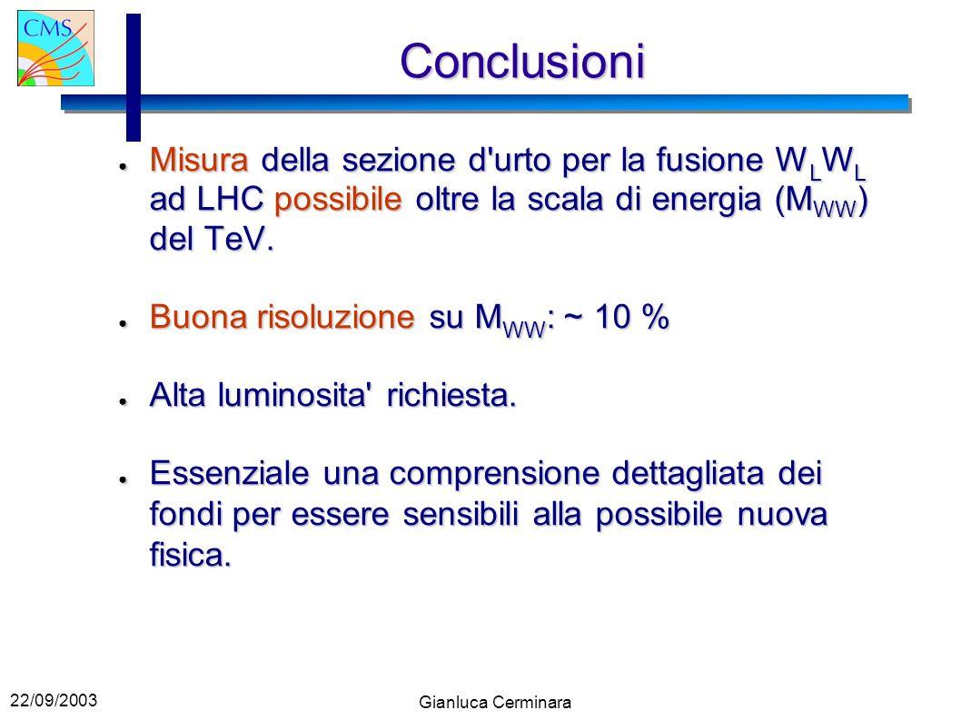 22/09/2003 Gianluca CerminaraConclusioni Misura della sezione d urto per la fusione W L W L ad LHC possibile oltre la scala di energia (M WW ) del TeV.