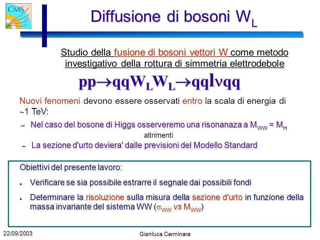 22/09/2003 Gianluca Cerminara Diffusione di bosoni W L Studio della fusione di bosoni vettori W come metodo investigativo della rottura di simmetria elettrodebole Nuovi fenomeni devono essere osservati entro la scala di energia di 1 TeV: – La sezione d urto deviera dalle previsioni del Modello Standard – Nel caso del bosone di Higgs osserveremo una risonanaza a M WW = M H altrimenti pp qqW L W L qq l qq Obiettivi del presente lavoro: Verificare se sia possibile estrarre il segnale dai possibili fondi Verificare se sia possibile estrarre il segnale dai possibili fondi Determinare la risoluzione sulla misura della sezione d urto in funzione della massa invariante del sistema WW ( WW vs M WW ) Determinare la risoluzione sulla misura della sezione d urto in funzione della massa invariante del sistema WW ( WW vs M WW )
