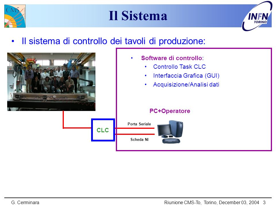 G. CerminaraRiunione CMS-To, Torino, December 03, 2004 3 Il Sistema Il sistema di controllo dei tavoli di produzione: CLC Porta Seriale Scheda NI PC+O