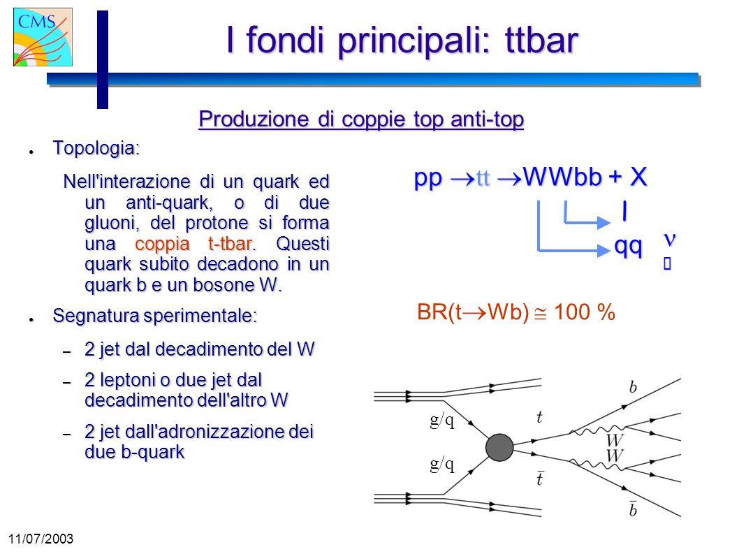 11/07/2003 Gianluca Cerminara I fondi principali: ttbar Produzione di coppie top anti-top pp tt WWbb + X l l qq Topologia: Topologia: Nell'interazione