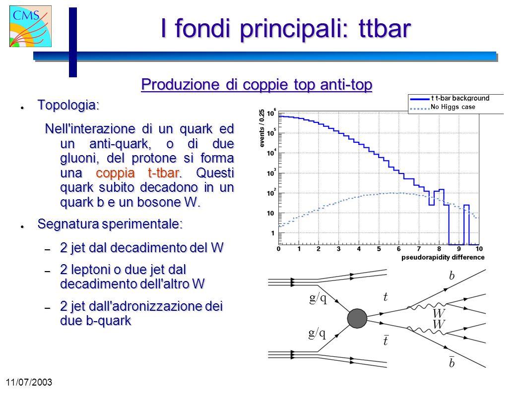 11/07/2003 Gianluca Cerminara I fondi principali: ttbar Produzione di coppie top anti-top Topologia: Topologia: Nell'interazione di un quark ed un ant