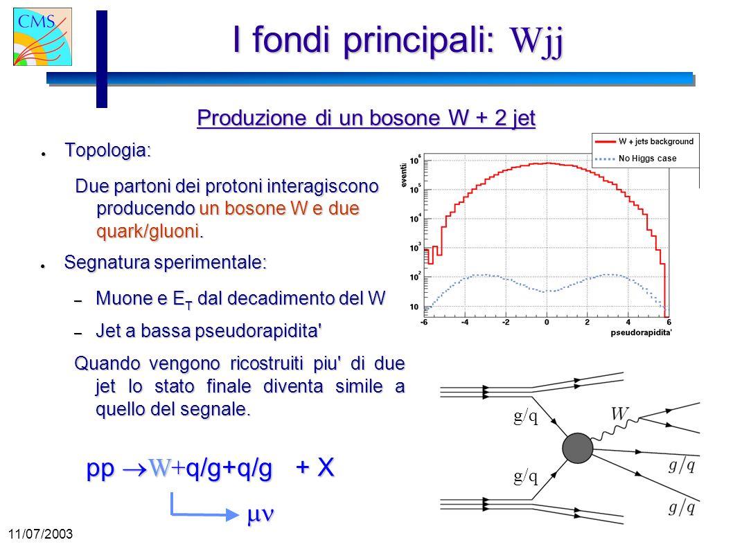 11/07/2003 Gianluca Cerminara I fondi principali: Wjj Topologia: Topologia: Due partoni dei protoni interagiscono producendo un bosone W e due quark/g