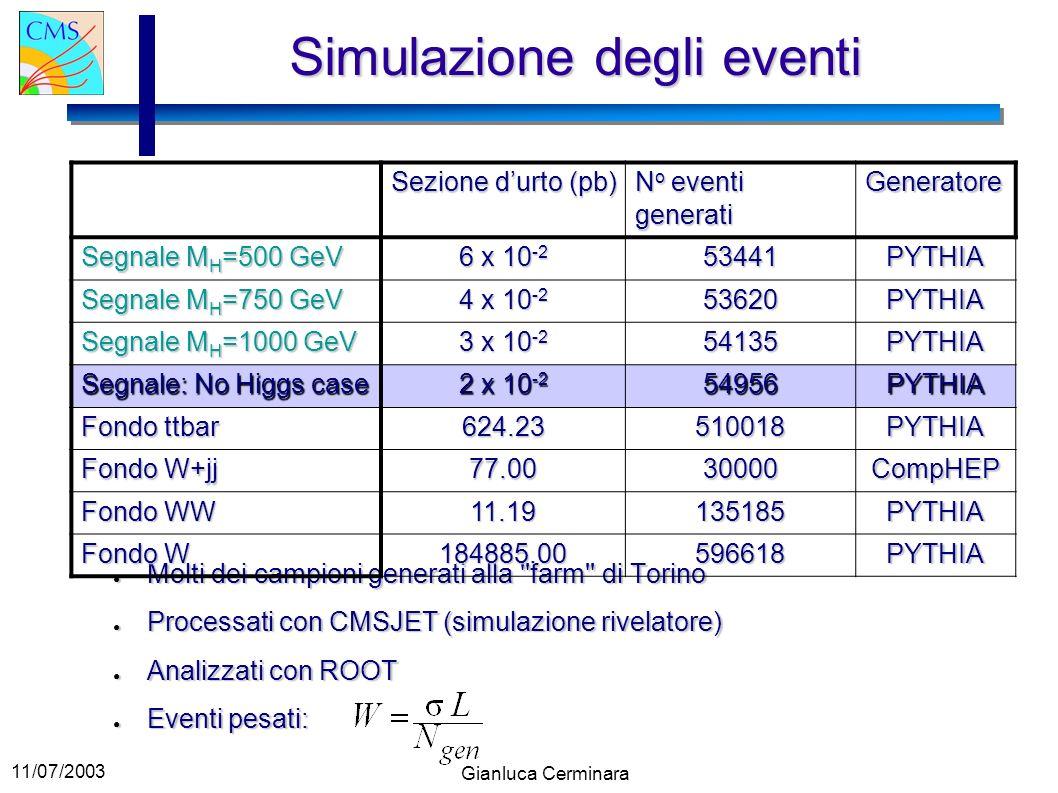 11/07/2003 Gianluca Cerminara Simulazione degli eventi Molti dei campioni generati alla ''farm'' di Torino Molti dei campioni generati alla ''farm'' d