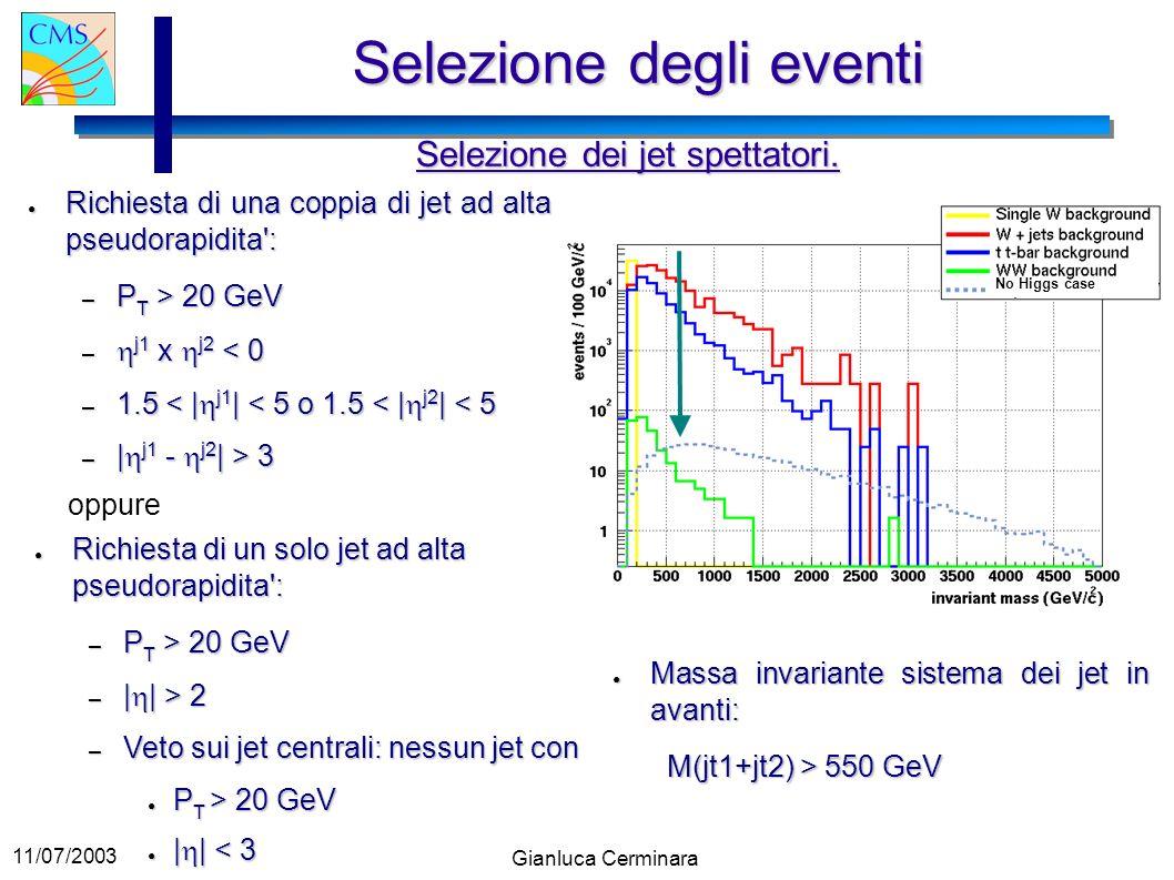 11/07/2003 Gianluca Cerminara Richiesta di una coppia di jet ad alta pseudorapidita': Richiesta di una coppia di jet ad alta pseudorapidita': – P T >