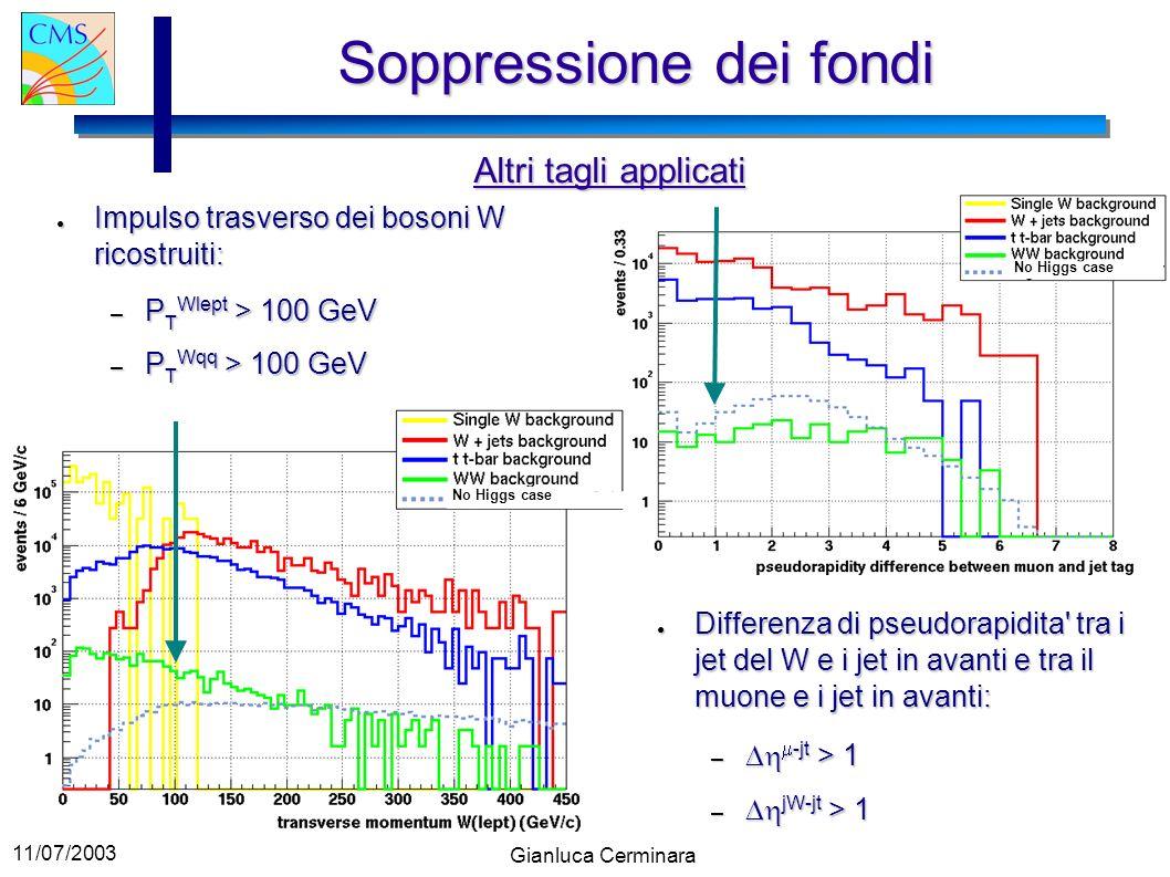 11/07/2003 Gianluca Cerminara Soppressione dei fondi Impulso trasverso dei bosoni W ricostruiti: Impulso trasverso dei bosoni W ricostruiti: – P T Wle