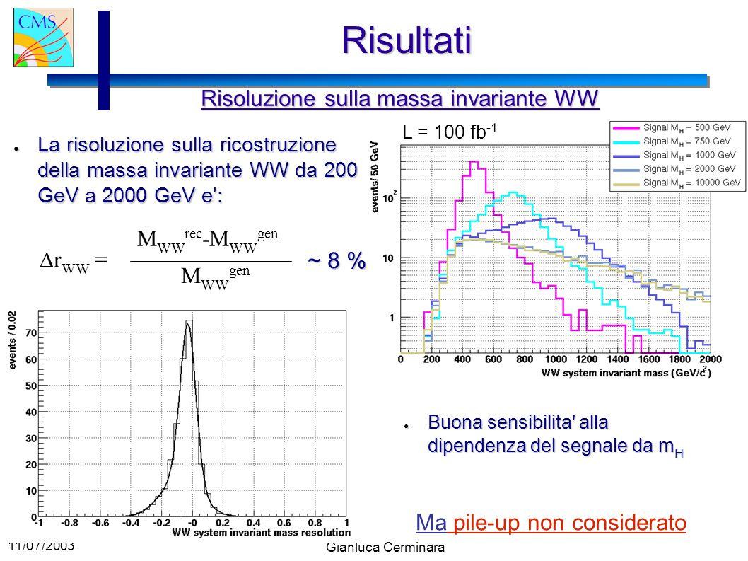 11/07/2003 Gianluca Cerminara Risultati La risoluzione sulla ricostruzione della massa invariante WW da 200 GeV a 2000 GeV e': La risoluzione sulla ri