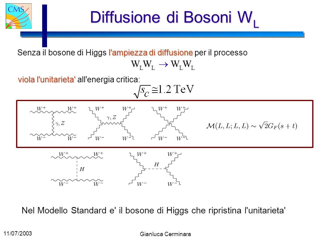 11/07/2003 Gianluca Cerminara Diffusione di Bosoni W L l'ampiezza di diffusione Senza il bosone di Higgs l'ampiezza di diffusione per il processo W L