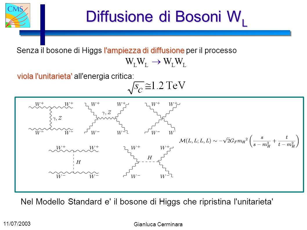 11/07/2003 Gianluca Cerminara l'ampiezza di diffusione Senza il bosone di Higgs l'ampiezza di diffusione per il processo W L W L viola l'unitarieta' v