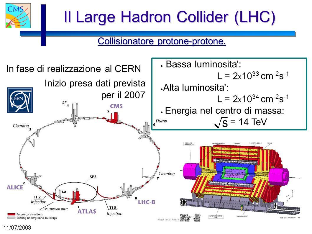 11/07/2003 Gianluca Cerminara Il Large Hadron Collider (LHC) Collisionatore protone-protone. Bassa luminosita': L = 2 x 10 33 cm -2 s -1 Alta luminosi
