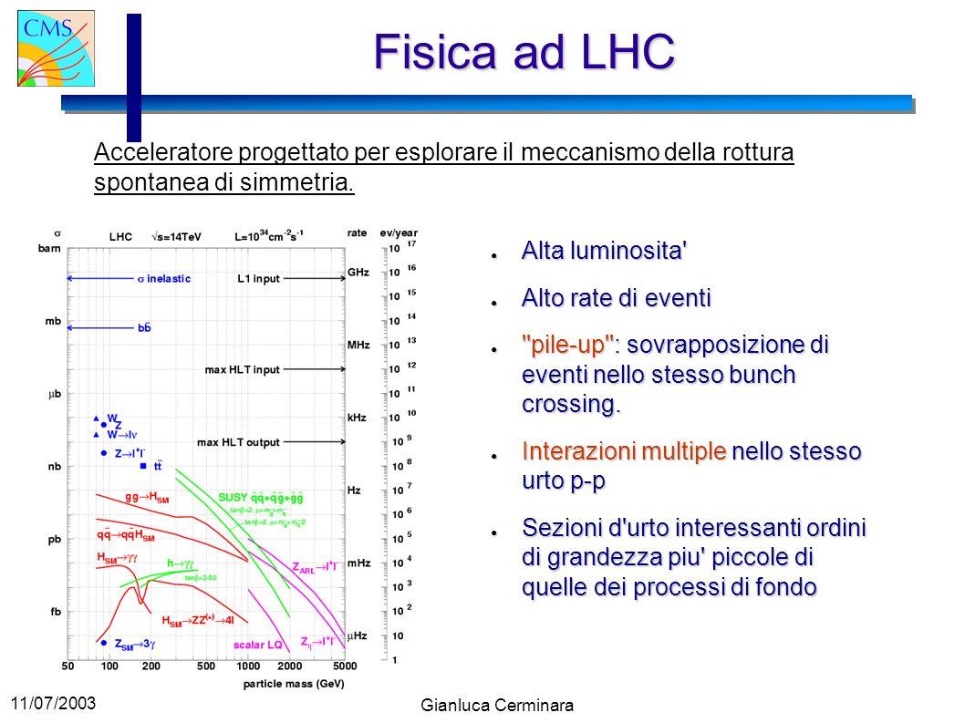 11/07/2003 Gianluca Cerminara Fisica ad LHC Alta luminosita' Alta luminosita' Alto rate di eventi Alto rate di eventi ''pile-up'': sovrapposizione di