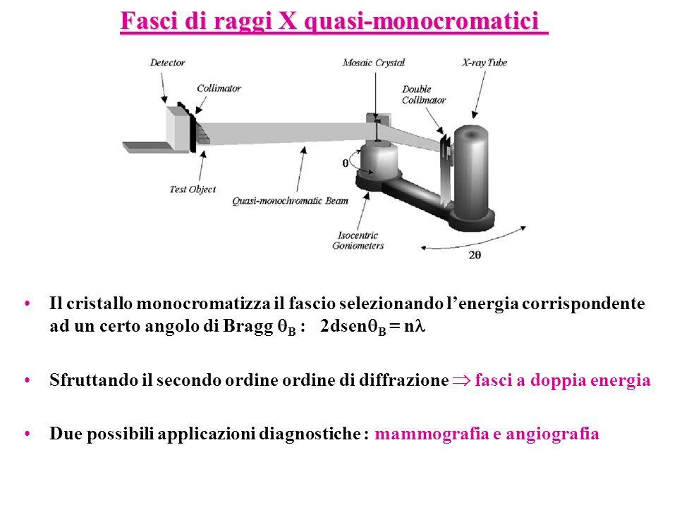 Fasci di raggi X quasi-monocromatici Il cristallo monocromatizza il fascio selezionando lenergia corrispondente ad un certo angolo di Bragg B : 2dsen