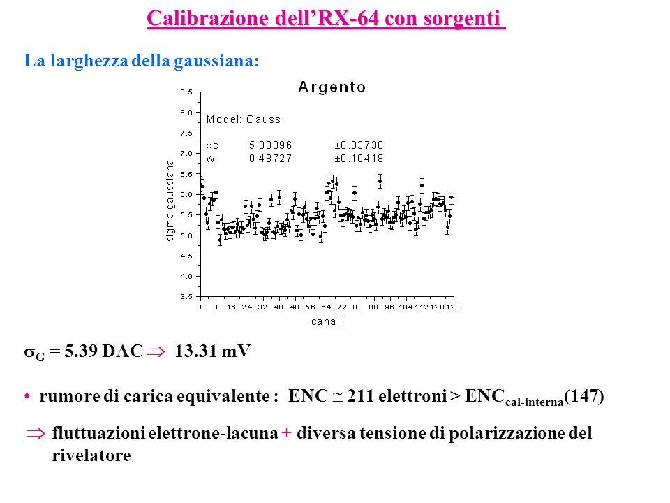 Calibrazione dellRX-64 con sorgenti La larghezza della gaussiana: G = 5.39 DAC 13.31 mV rumore di carica equivalente : ENC 211 elettroni > ENC cal-int