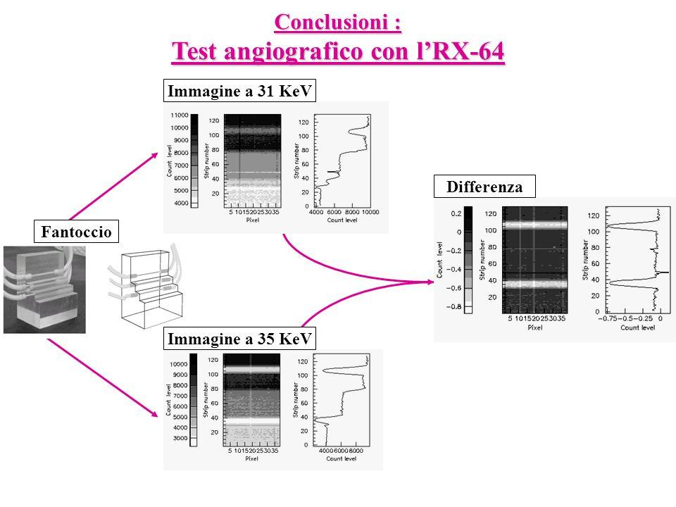 Conclusioni : Test angiografico con lRX-64 Fantoccio Immagine a 31 KeV Immagine a 35 KeV Differenza