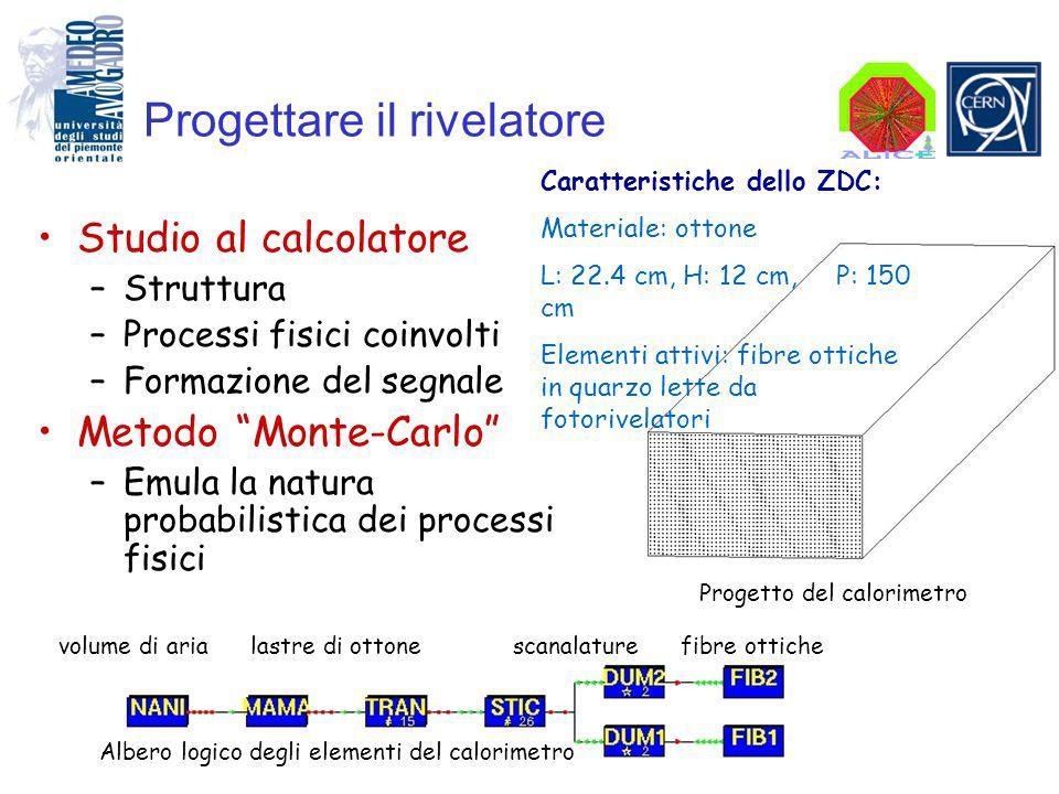 La simulazione della linea di fascio Alcuni protoni provengono dalla zona di interazione Vengono guidati lungo la linea di fascio dagli elementi magnetici Alcuni di essi possono raggiungere il calorimetro ZDC dove interagiscono