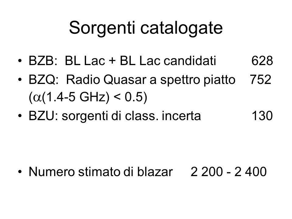 Sorgenti catalogate BZB: BL Lac + BL Lac candidati 628 BZQ: Radio Quasar a spettro piatto 752 ( (1.4-5 GHz) < 0.5) BZU: sorgenti di class. incerta 130