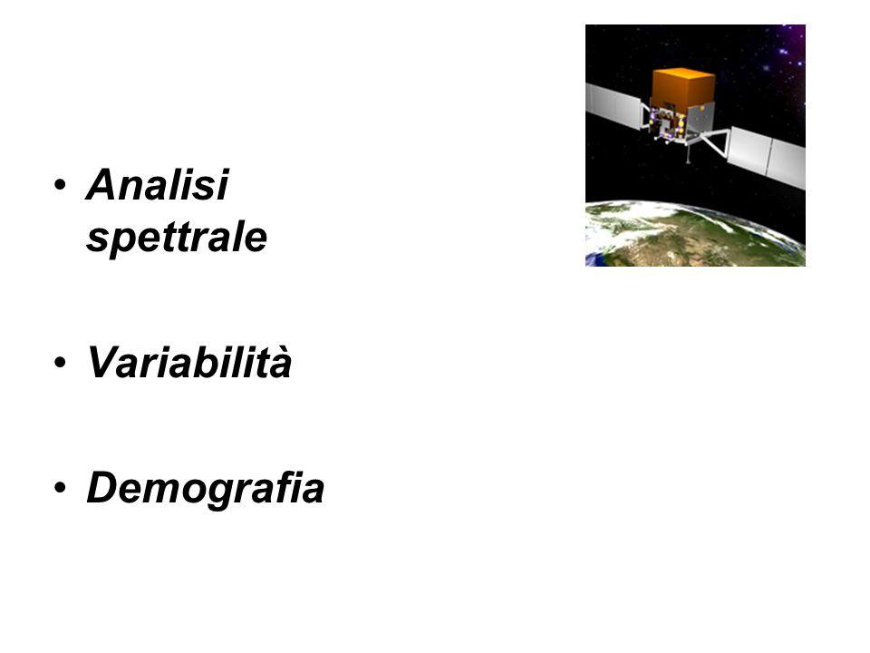 Analisi spettrale Variabilità Demografia