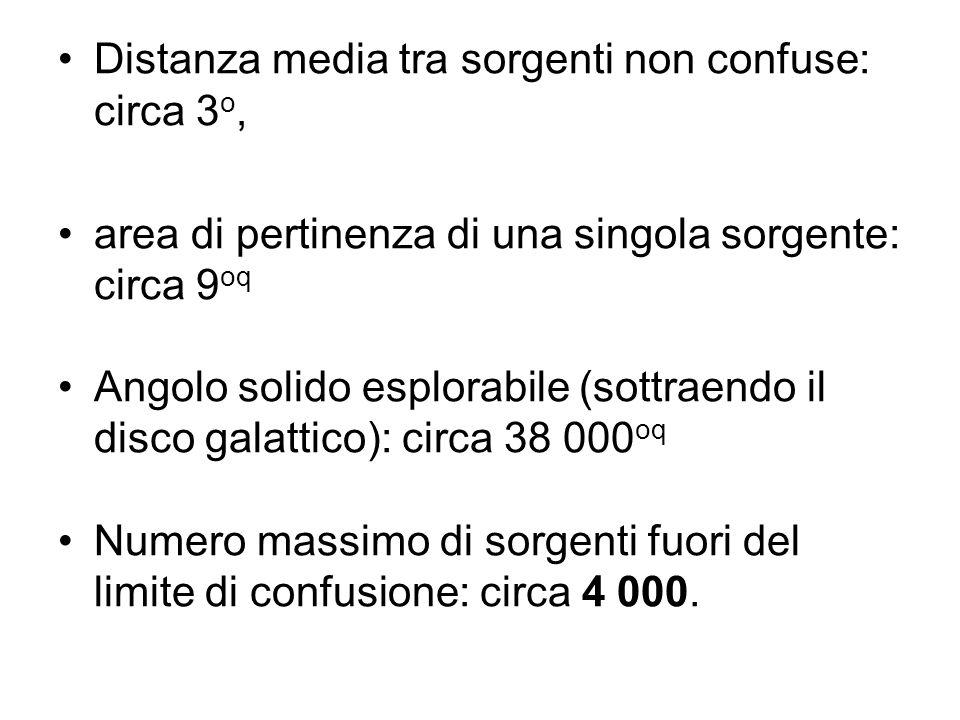 Distanza media tra sorgenti non confuse: circa 3 o, area di pertinenza di una singola sorgente: circa 9 oq Angolo solido esplorabile (sottraendo il di