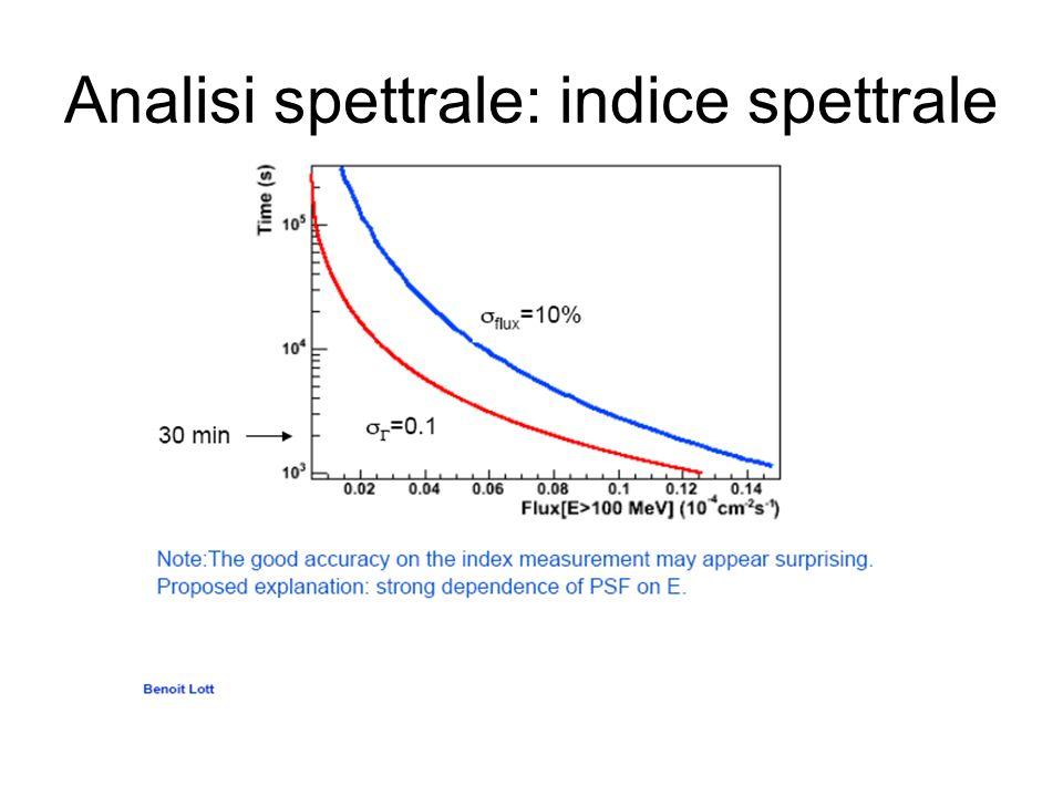 Analisi spettrale: indice spettrale