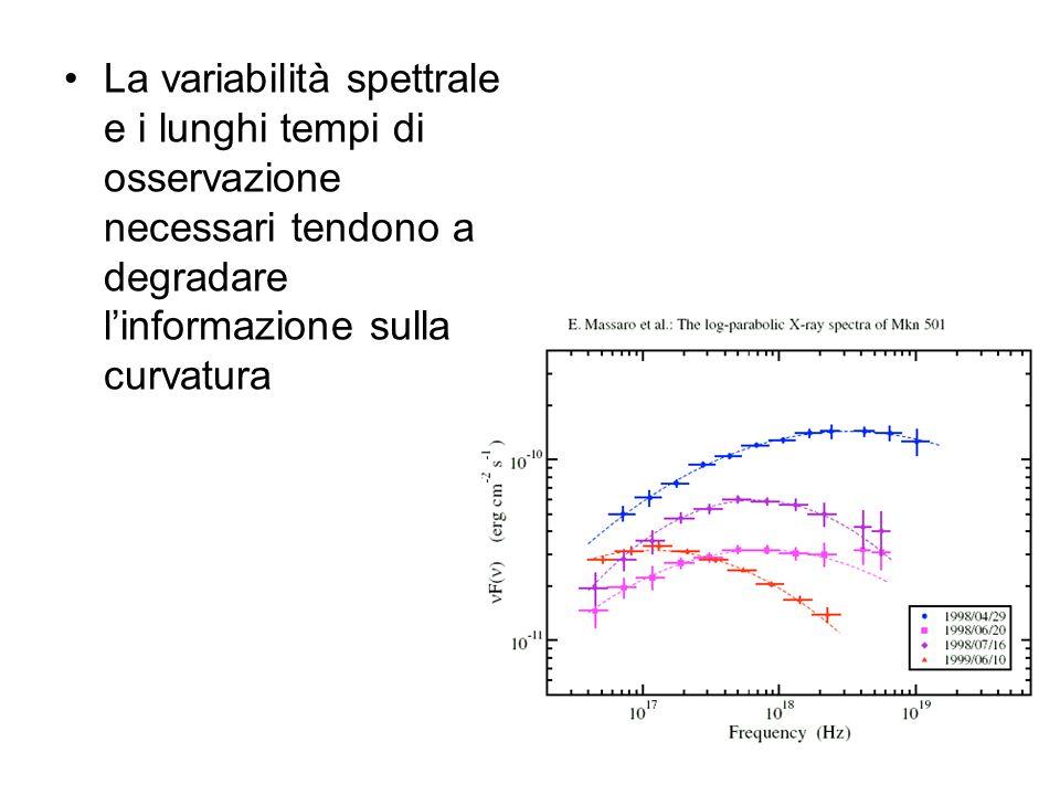 La variabilità spettrale e i lunghi tempi di osservazione necessari tendono a degradare linformazione sulla curvatura
