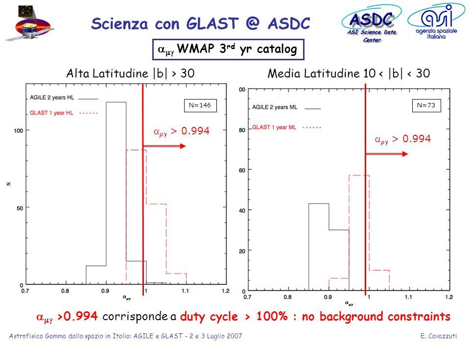 E. Cavazzuti Astrofisica Gamma dallo spazio in Italia: AGILE e GLAST - 2 e 3 Luglio 2007 WMAP 3 rd yr catalog N=146N=73 Alta Latitudine |b| > 30Media