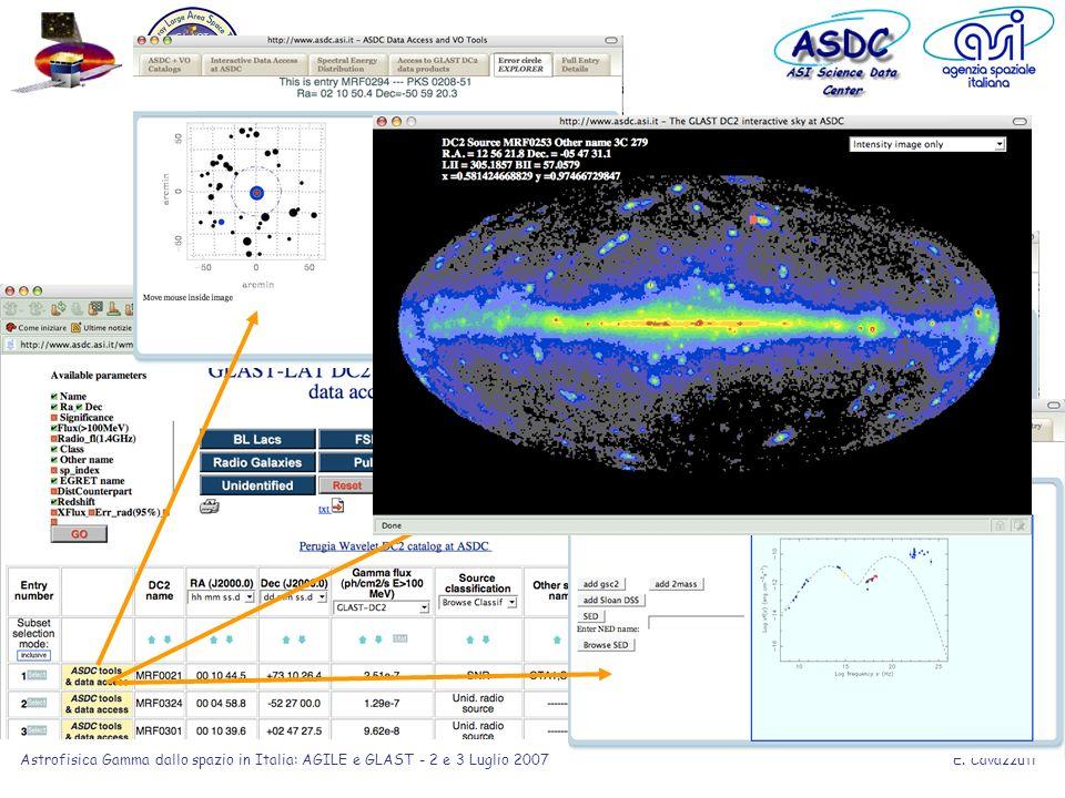 E. Cavazzuti Astrofisica Gamma dallo spazio in Italia: AGILE e GLAST - 2 e 3 Luglio 2007 GLAST @ ASDC