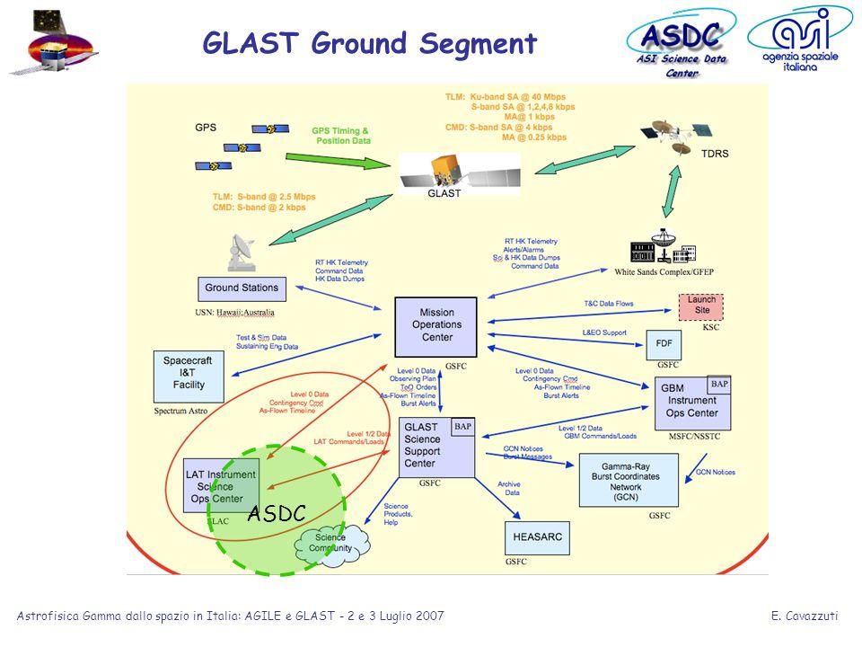 E. Cavazzuti Astrofisica Gamma dallo spazio in Italia: AGILE e GLAST - 2 e 3 Luglio 2007 ASDC GLAST Ground Segment