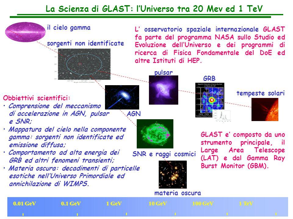 0.01 GeV 0.1 GeV 1 GeV 10 GeV 100 GeV 1 TeV GLAST e composto da uno strumento principale, il Large Area Telescope (LAT) e dal Gamma Ray Burst Monitor