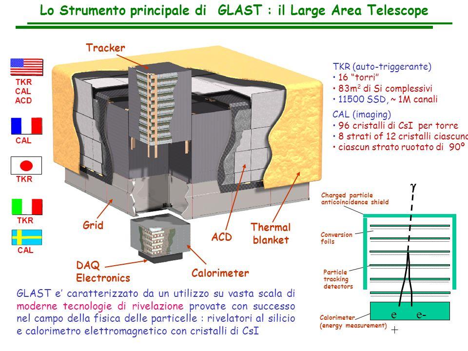 TKR CAL ACD CAL TKR CAL Lo Strumento principale di GLAST : il Large Area Telescope GLAST e caratterizzato da un utilizzo su vasta scala di moderne tec