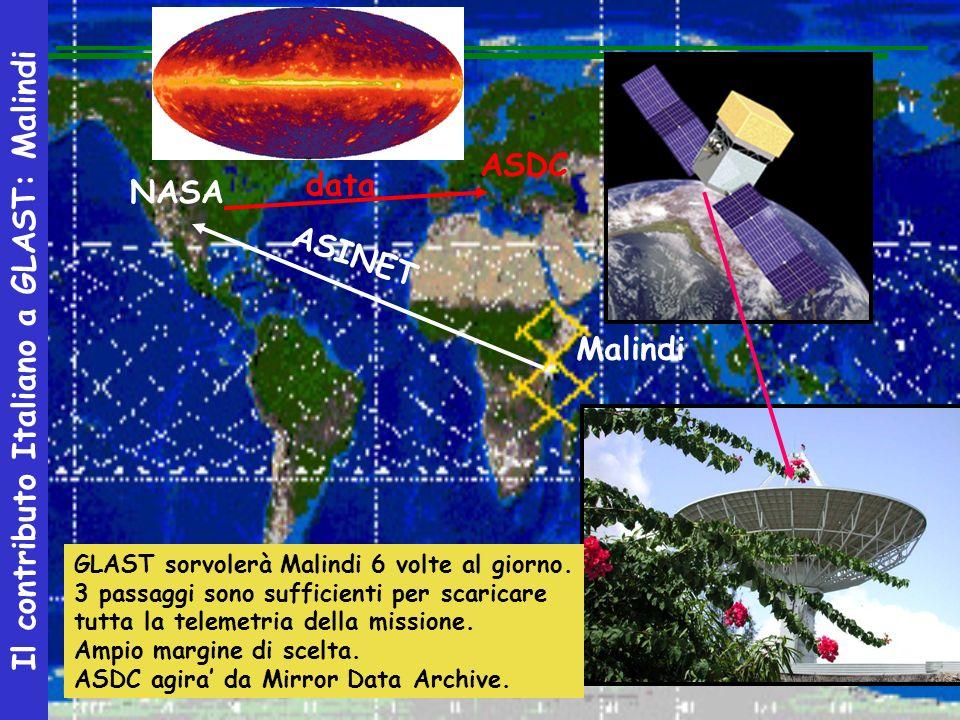 Malindi NASA GLAST sorvolerà Malindi 6 volte al giorno. 3 passaggi sono sufficienti per scaricare tutta la telemetria della missione. Ampio margine di