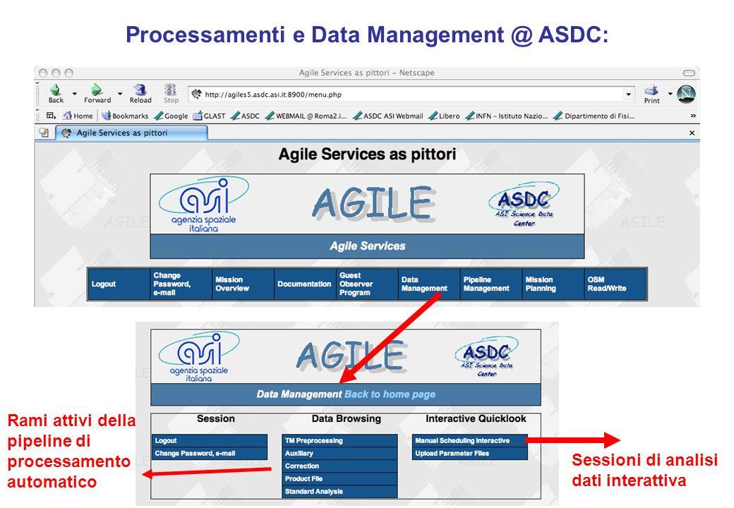 Processamenti e Data Management @ ASDC: Rami attivi della pipeline di processamento automatico Sessioni di analisi dati interattiva