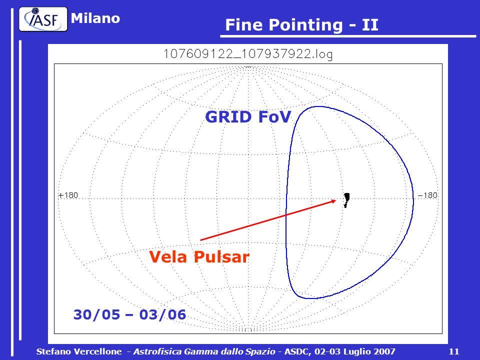Milano Stefano Vercellone - Astrofisica Gamma dallo Spazio - ASDC, 02-03 Luglio 2007 11 Fine Pointing - II Vela Pulsar GRID FoV 30/05 – 03/06