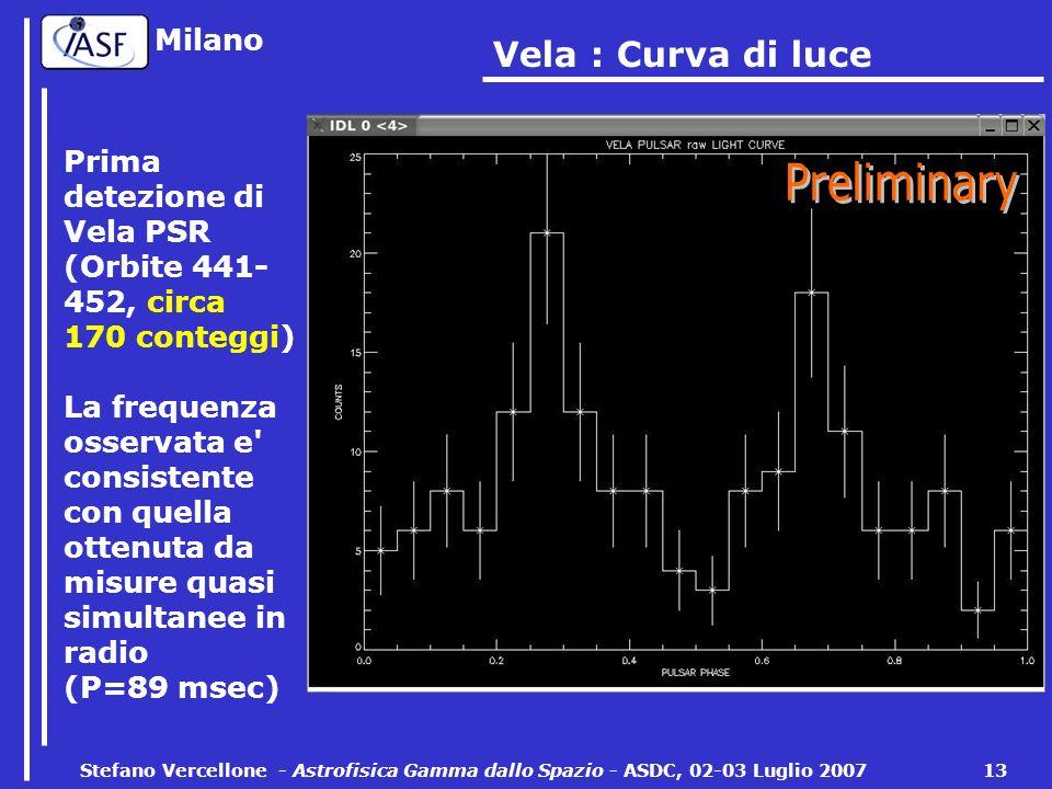 Milano Stefano Vercellone - Astrofisica Gamma dallo Spazio - ASDC, 02-03 Luglio 2007 13 Vela : Curva di luce Prima detezione di Vela PSR (Orbite 441- 452, circa 170 conteggi) La frequenza osservata e consistente con quella ottenuta da misure quasi simultanee in radio (P=89 msec)