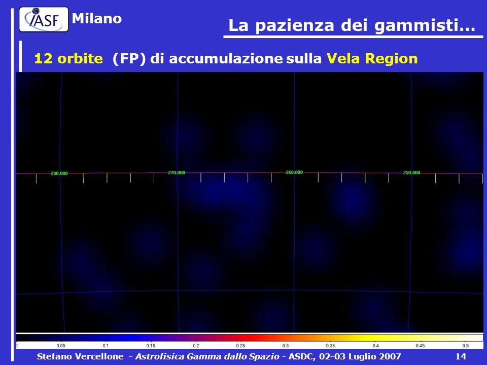 Milano Stefano Vercellone - Astrofisica Gamma dallo Spazio - ASDC, 02-03 Luglio 2007 14 La pazienza dei gammisti… 12 orbite (FP) di accumulazione sulla Vela Region