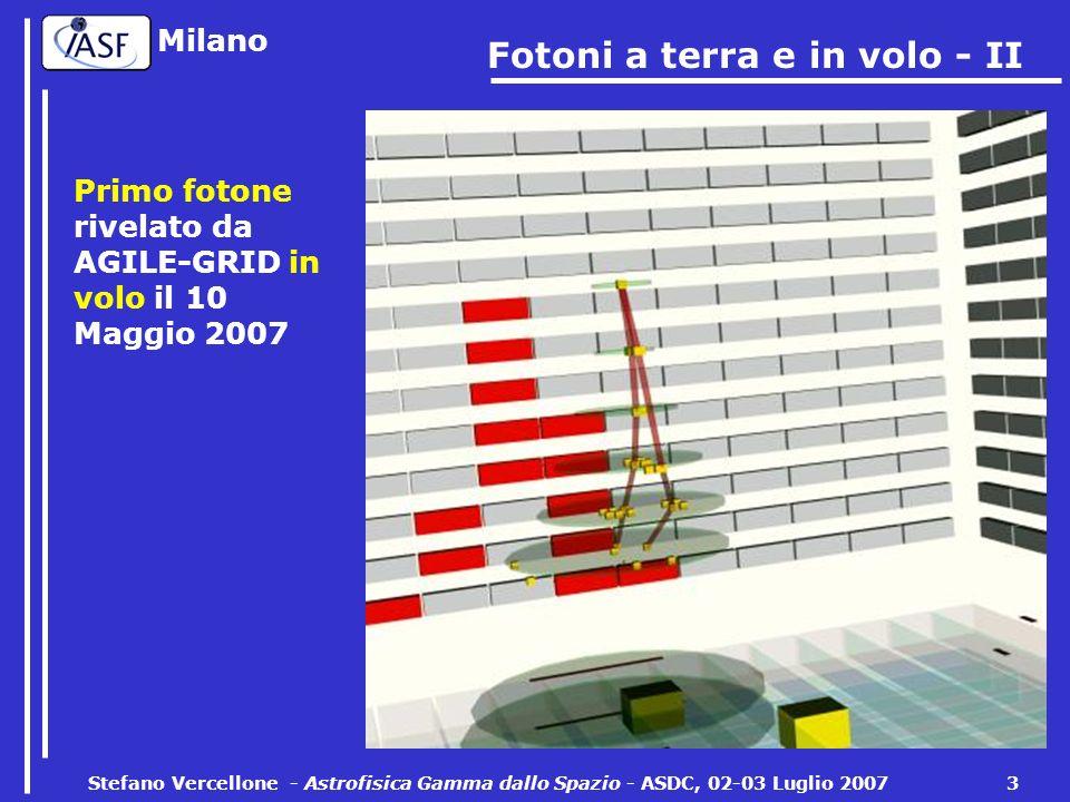 Milano Stefano Vercellone - Astrofisica Gamma dallo Spazio - ASDC, 02-03 Luglio 2007 3 Fotoni a terra e in volo - II Primo fotone rivelato da AGILE-GRID in volo il 10 Maggio 2007