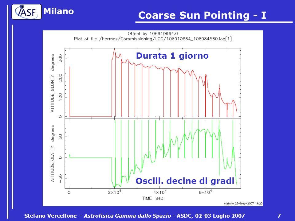 Milano Stefano Vercellone - Astrofisica Gamma dallo Spazio - ASDC, 02-03 Luglio 2007 7 Coarse Sun Pointing - I Durata 1 giorno Oscill.