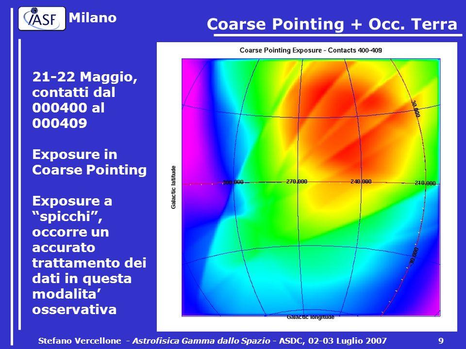 Milano Stefano Vercellone - Astrofisica Gamma dallo Spazio - ASDC, 02-03 Luglio 2007 9 Coarse Pointing + Occ.