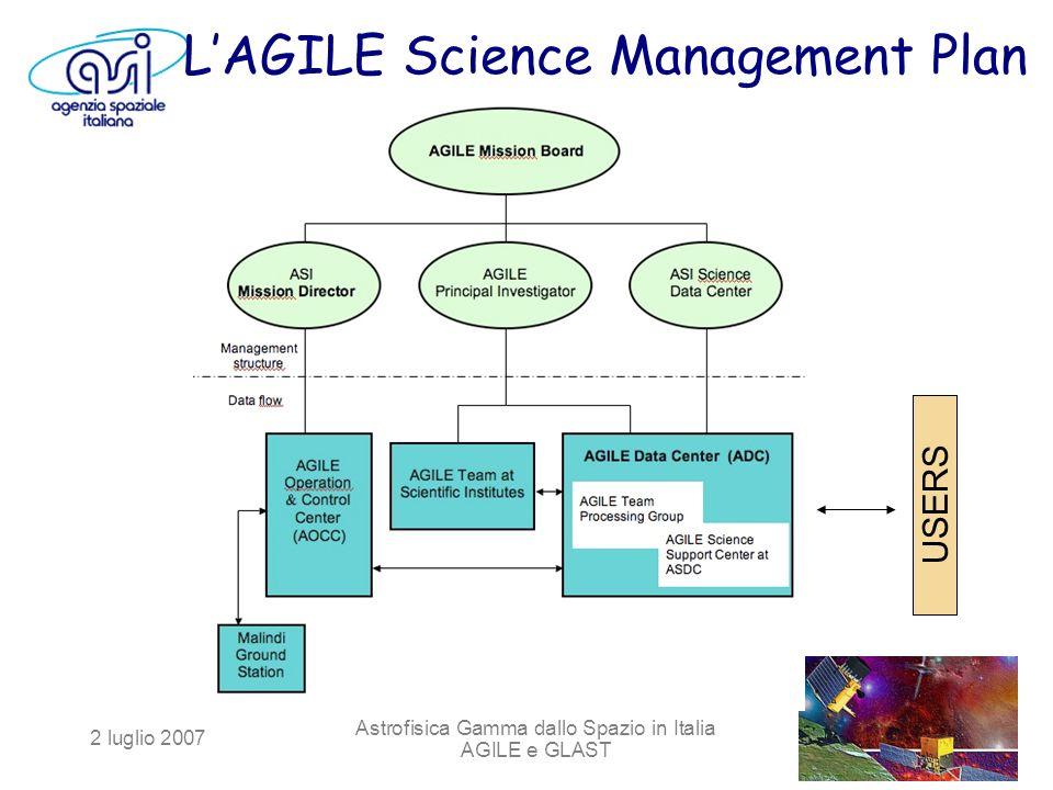 2 luglio 2007 Astrofisica Gamma dallo Spazio in Italia AGILE e GLAST LAGILE Science Management Plan USERS