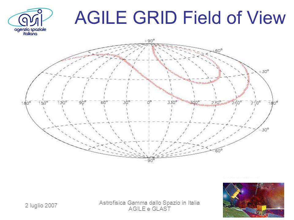 2 luglio 2007 Astrofisica Gamma dallo Spazio in Italia AGILE e GLAST AGILE GRID Field of View