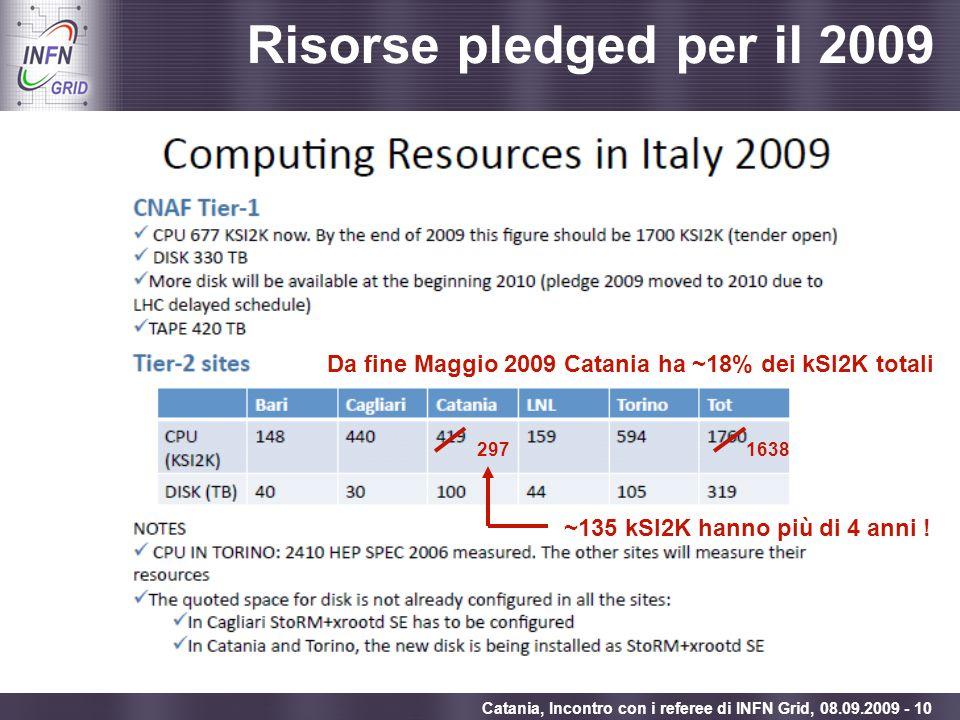 Enabling Grids for E-sciencE Catania, Incontro con i referee di INFN Grid, 08.09.2009 - 10 Risorse pledged per il 2009 2971638 Da fine Maggio 2009 Cat