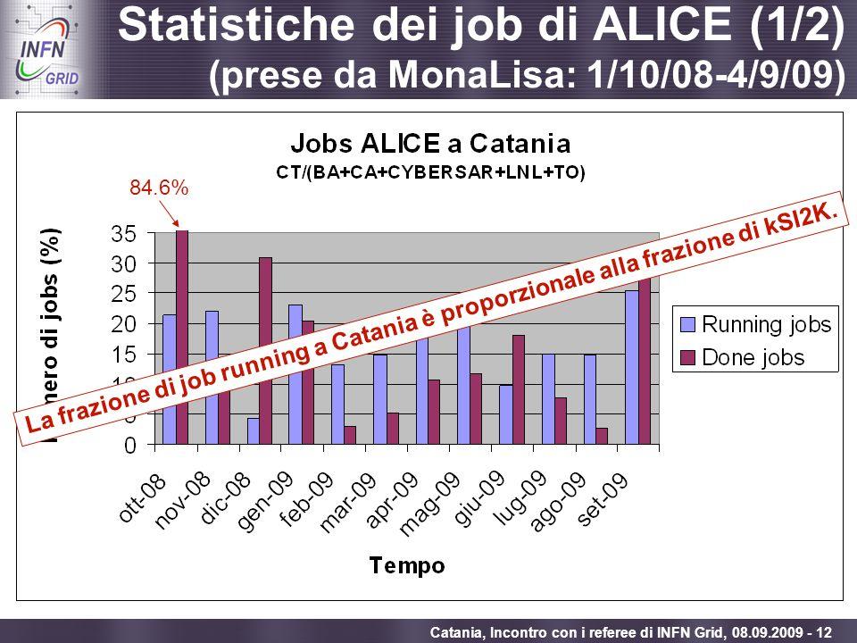 Enabling Grids for E-sciencE Catania, Incontro con i referee di INFN Grid, 08.09.2009 - 12 Statistiche dei job di ALICE (1/2) (prese da MonaLisa: 1/10