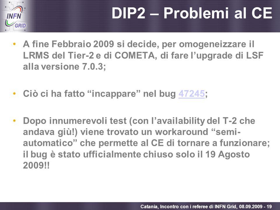 Enabling Grids for E-sciencE Catania, Incontro con i referee di INFN Grid, 08.09.2009 - 19 DIP2 – Problemi al CE A fine Febbraio 2009 si decide, per o