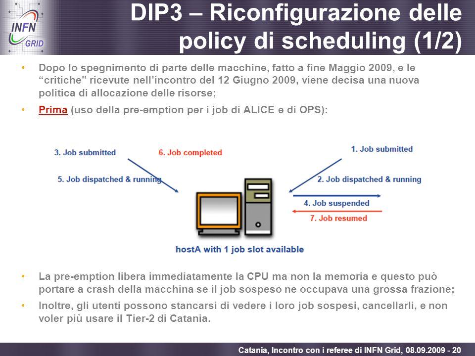Enabling Grids for E-sciencE Catania, Incontro con i referee di INFN Grid, 08.09.2009 - 20 DIP3 – Riconfigurazione delle policy di scheduling (1/2) Do