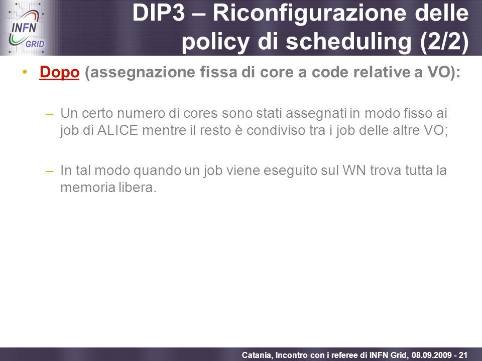 Enabling Grids for E-sciencE Catania, Incontro con i referee di INFN Grid, 08.09.2009 - 21 DIP3 – Riconfigurazione delle policy di scheduling (2/2) Do