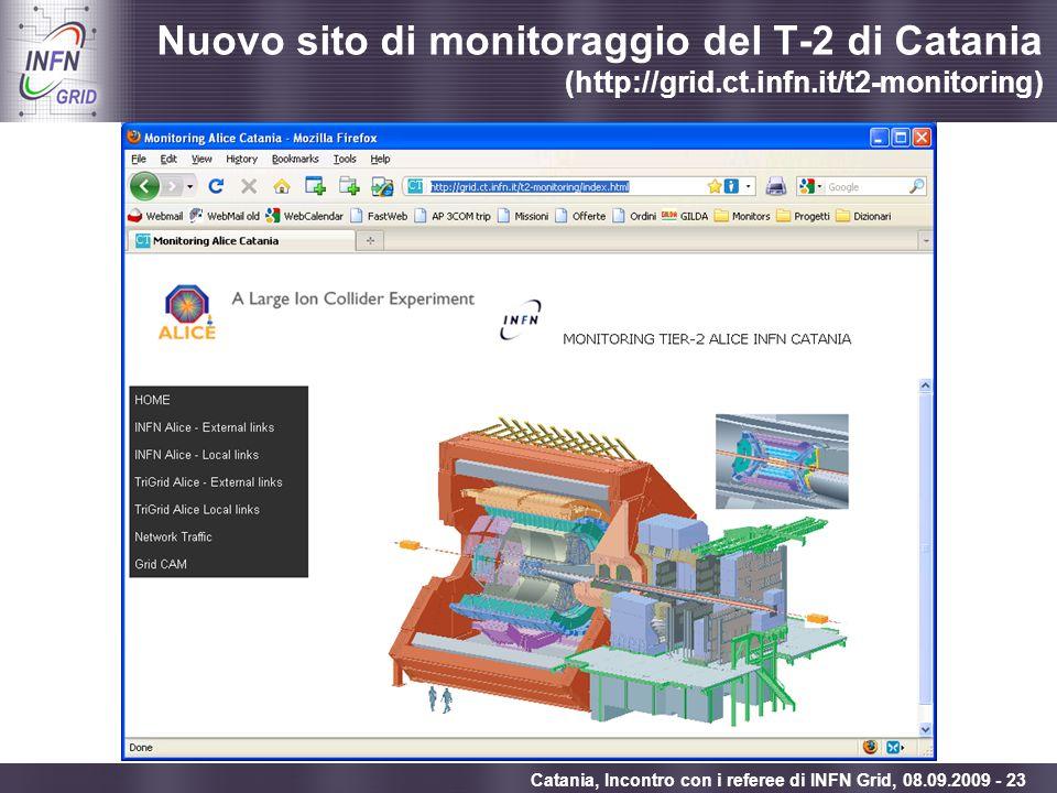 Enabling Grids for E-sciencE Catania, Incontro con i referee di INFN Grid, 08.09.2009 - 23 Nuovo sito di monitoraggio del T-2 di Catania (http://grid.