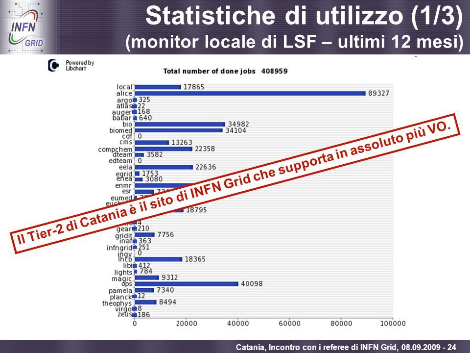 Enabling Grids for E-sciencE Catania, Incontro con i referee di INFN Grid, 08.09.2009 - 24 Statistiche di utilizzo (1/3) (monitor locale di LSF – ulti