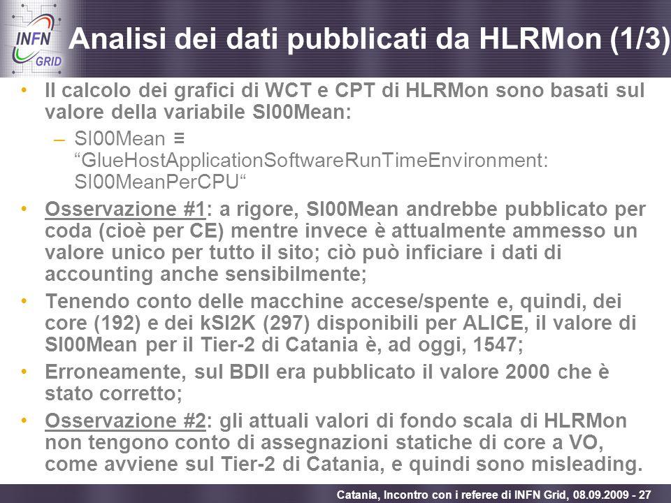 Enabling Grids for E-sciencE Catania, Incontro con i referee di INFN Grid, 08.09.2009 - 27 Analisi dei dati pubblicati da HLRMon (1/3) Il calcolo dei
