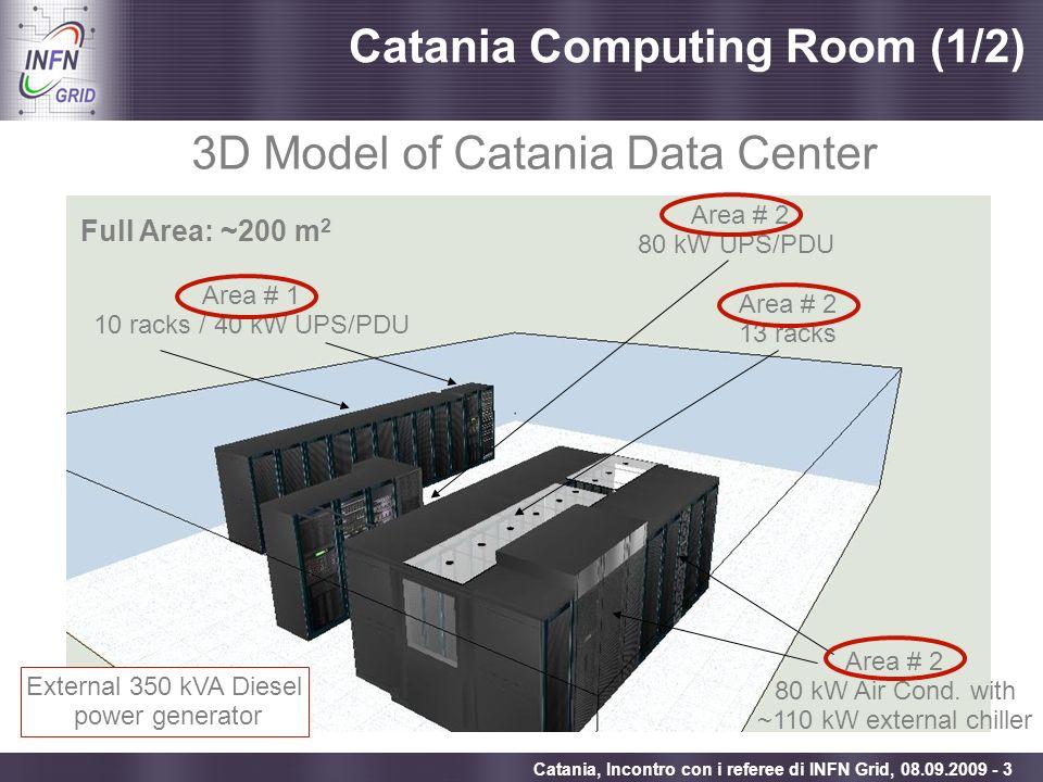Enabling Grids for E-sciencE Catania, Incontro con i referee di INFN Grid, 08.09.2009 - 3 Catania Computing Room (1/2) 3D Model of Catania Data Center